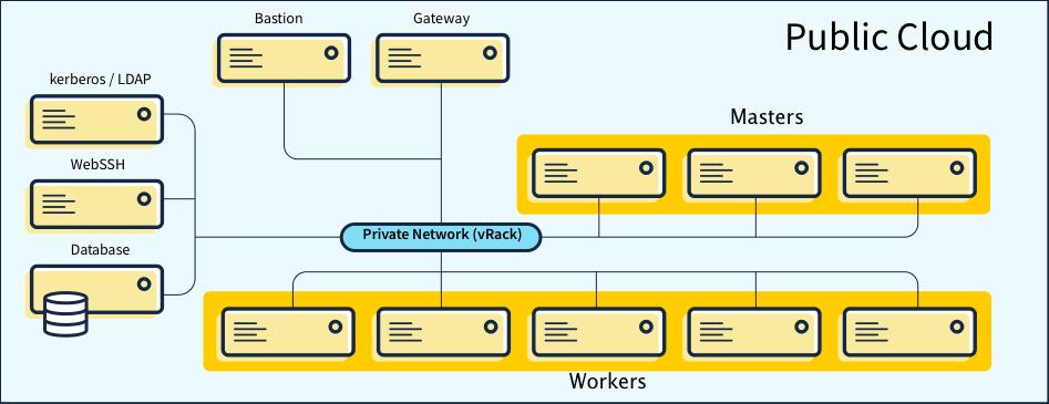 Architettura Hadoop