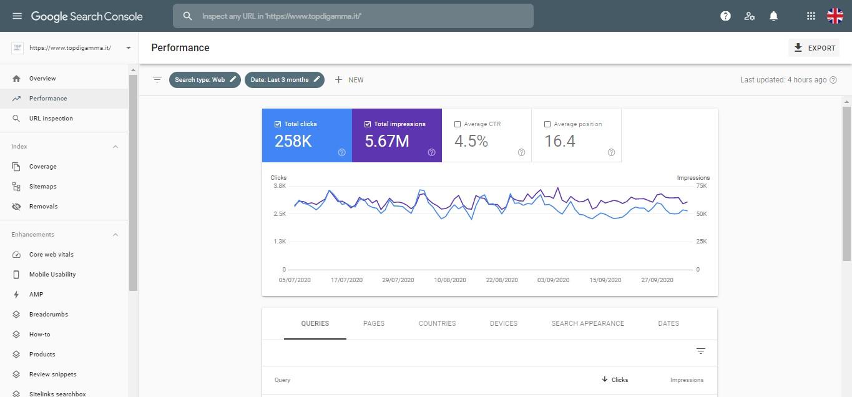 web marketing professionista search console